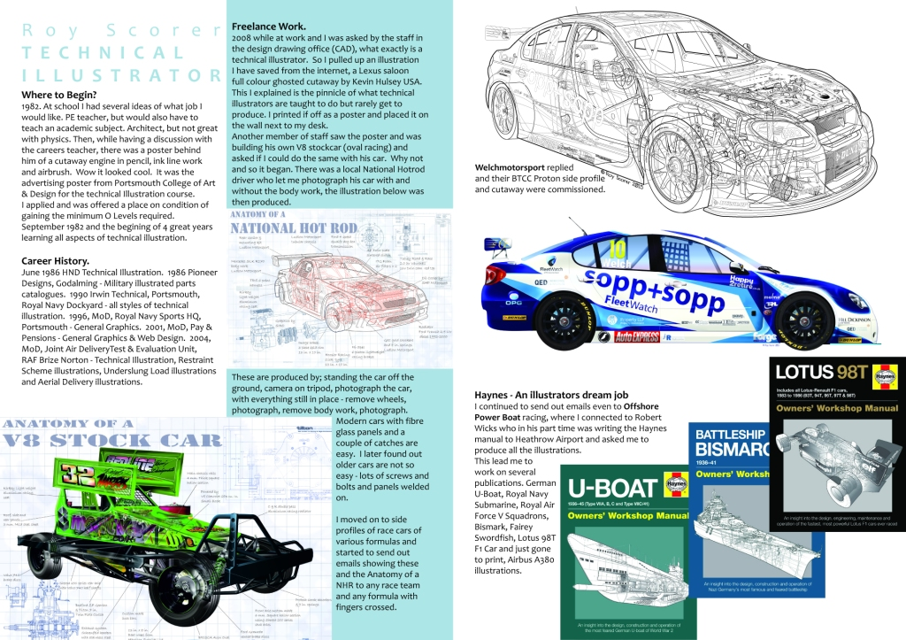 technical illustration fine art marketing career guide tutorial tips course